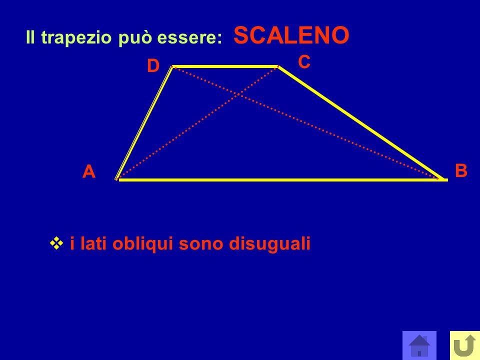 Il trapezio può essere: SCALENO A B C D i lati obliqui sono disuguali