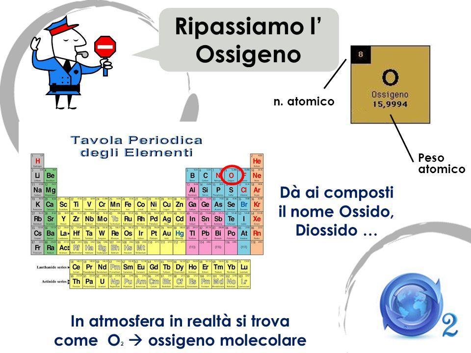 n. atomico Ripassiamo l Ossigeno Peso atomico Dà ai composti il nome Ossido, Diossido … In atmosfera in realtà si trova come O 2 ossigeno molecolare