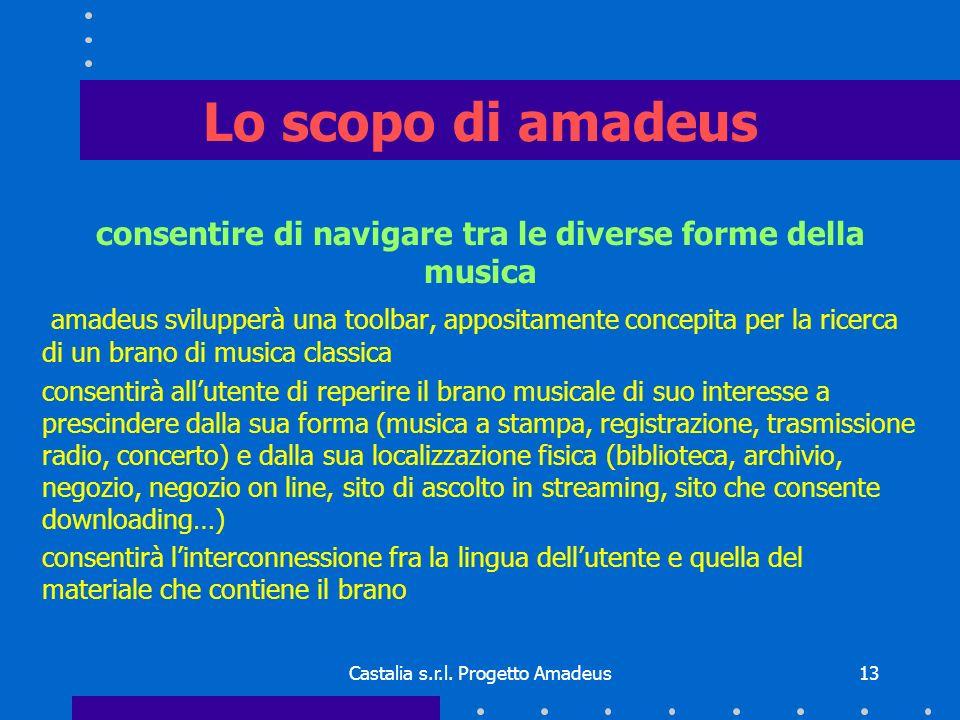 Castalia s.r.l. Progetto Amadeus14 Esempio di interazione fra diversi codici