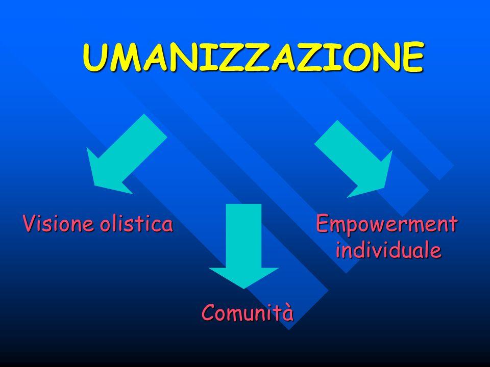 UMANIZZAZIONE Visione olistica Empowerment individuale Comunità