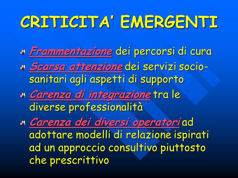 CRITICITA EMERGENTI Frammentazione Frammentazione dei percorsi di cura Scarsa attenzione attenzione dei servizi socio- sanitari agli aspetti di suppor