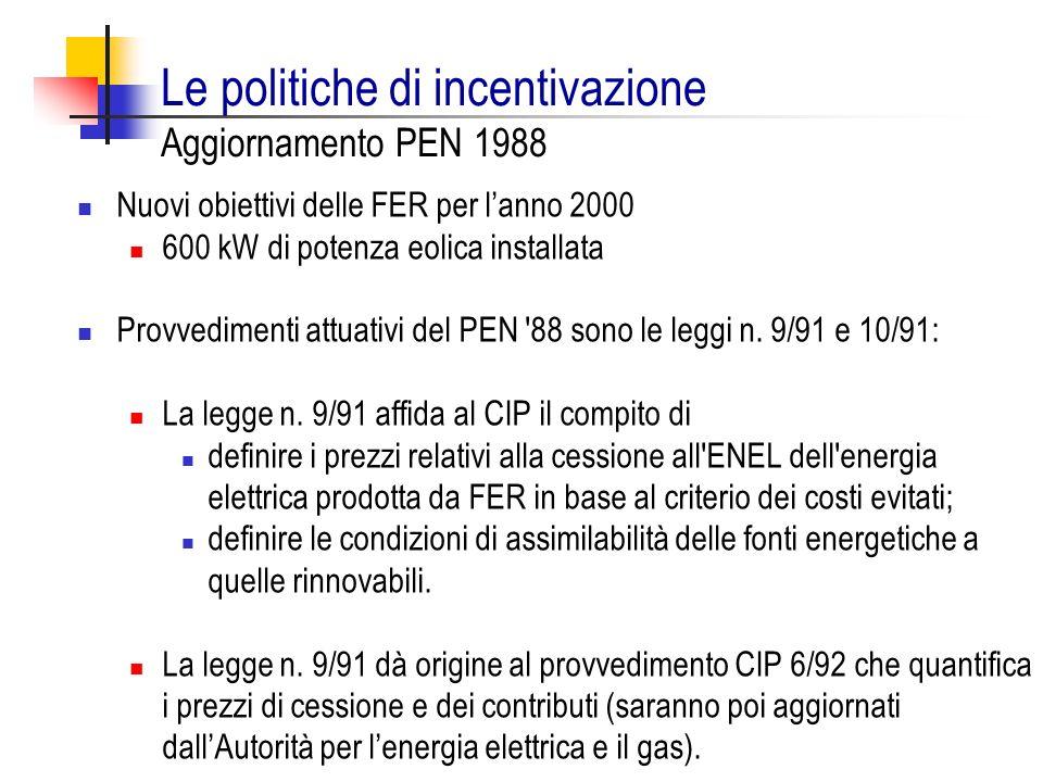 Le politiche di incentivazione Aggiornamento PEN 1988 Nuovi obiettivi delle FER per lanno 2000 600 kW di potenza eolica installata Provvedimenti attua