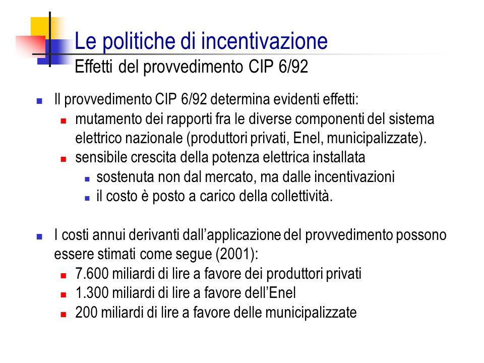 Le politiche di incentivazione Effetti del provvedimento CIP 6/92 Il provvedimento CIP 6/92 determina evidenti effetti: mutamento dei rapporti fra le