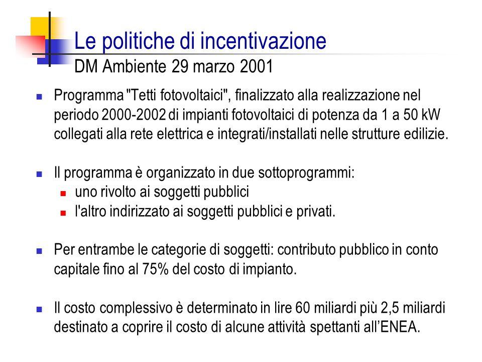 Le politiche di incentivazione DM Ambiente 29 marzo 2001 Programma