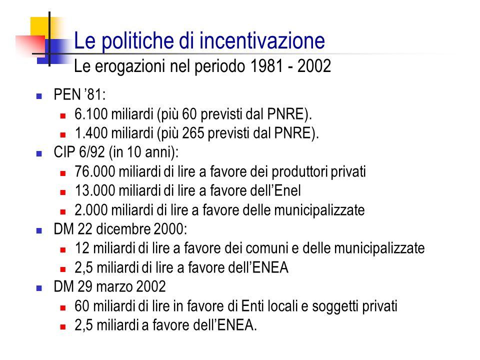 Le politiche di incentivazione Le erogazioni nel periodo 1981 - 2002 PEN 81: 6.100 miliardi (più 60 previsti dal PNRE). 1.400 miliardi (più 265 previs