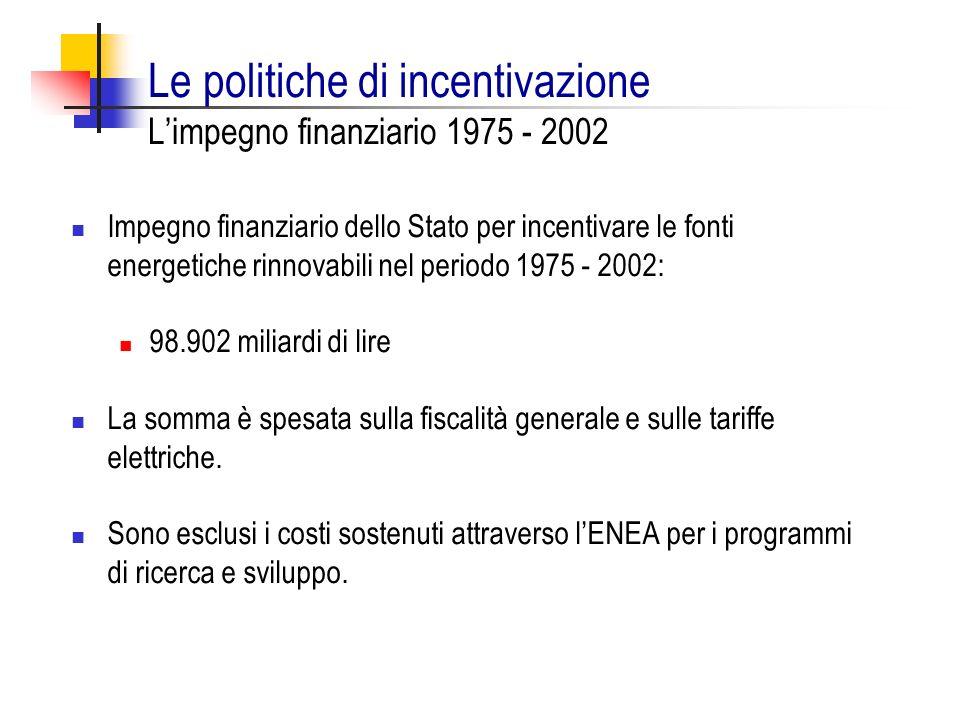 Le politiche di incentivazione Limpegno finanziario 1975 - 2002 Impegno finanziario dello Stato per incentivare le fonti energetiche rinnovabili nel p