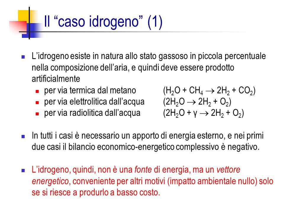 Il caso idrogeno (1) Lidrogeno esiste in natura allo stato gassoso in piccola percentuale nella composizione dellaria, e quindi deve essere prodotto a