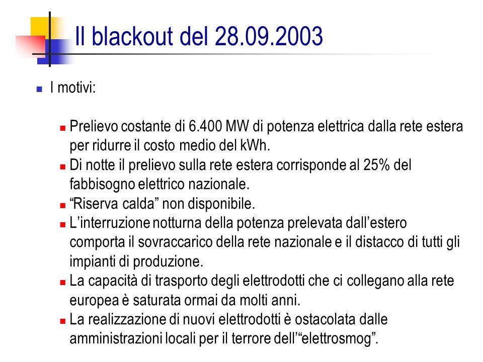 I motivi: Prelievo costante di 6.400 MW di potenza elettrica dalla rete estera per ridurre il costo medio del kWh. Di notte il prelievo sulla rete est