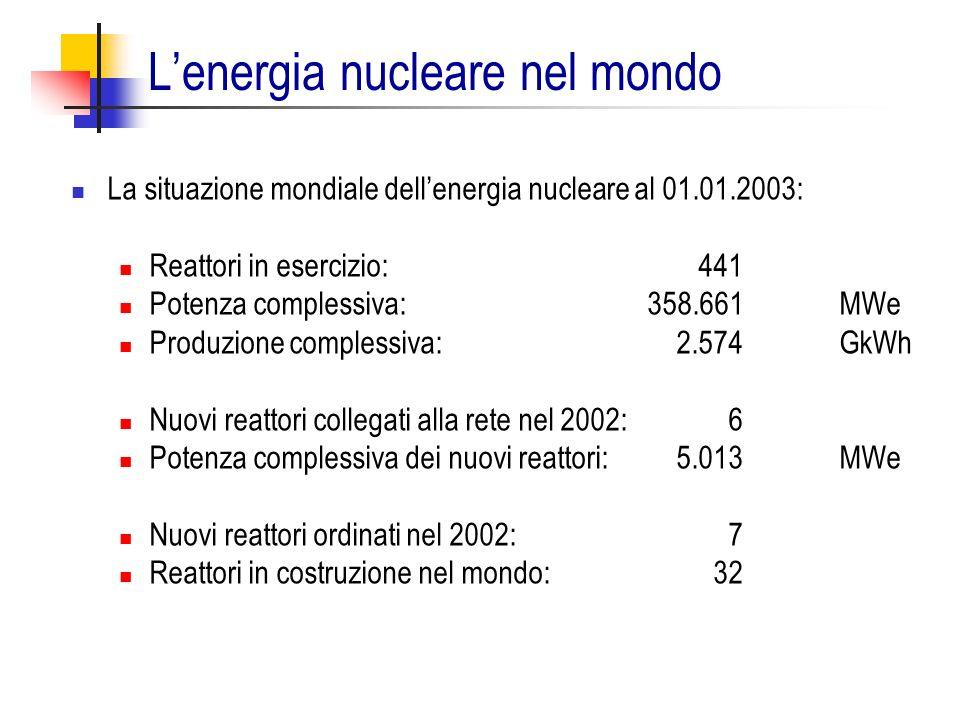 La situazione mondiale dellenergia nucleare al 01.01.2003: Reattori in esercizio: 441 Potenza complessiva:358.661 MWe Produzione complessiva: 2.574GkW