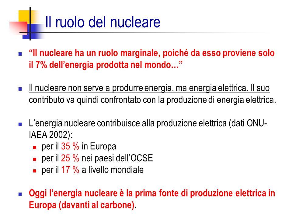 Il nucleare ha un ruolo marginale, poiché da esso proviene solo il 7% dellenergia prodotta nel mondo… Il nucleare non serve a produrre energia, ma ene