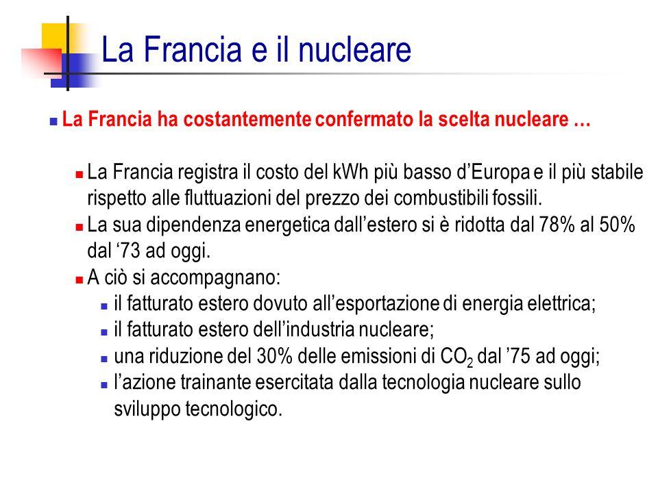 La Francia ha costantemente confermato la scelta nucleare … La Francia registra il costo del kWh più basso dEuropa e il più stabile rispetto alle flut