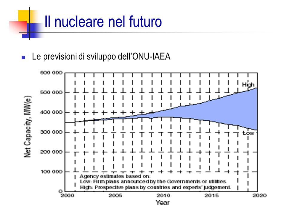 Il nucleare nel futuro Le previsioni di sviluppo dellONU-IAEA
