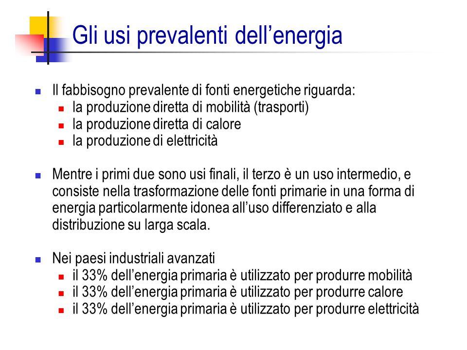 Gli usi prevalenti dellenergia Il fabbisogno prevalente di fonti energetiche riguarda: la produzione diretta di mobilità (trasporti) la produzione dir