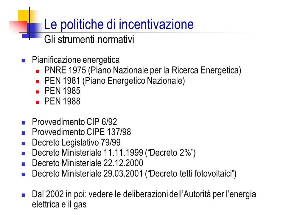 Le politiche di incentivazione Gli strumenti normativi Pianificazione energetica PNRE 1975 (Piano Nazionale per la Ricerca Energetica) PEN 1981 (Piano