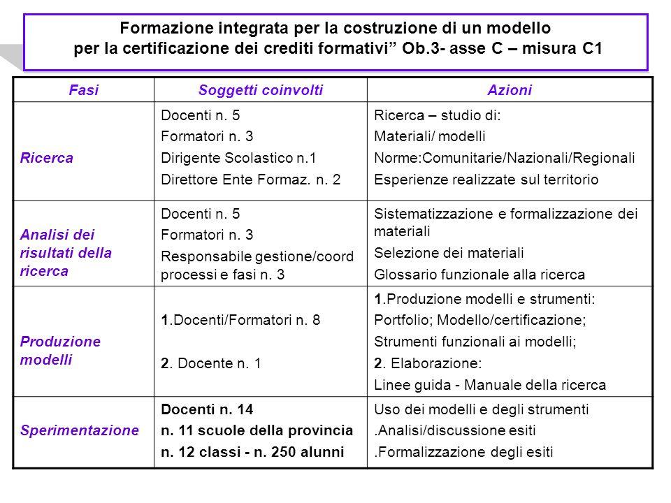 TRA I LUOGHI DEI SAPERI Progetto di Alternanza Stage per.