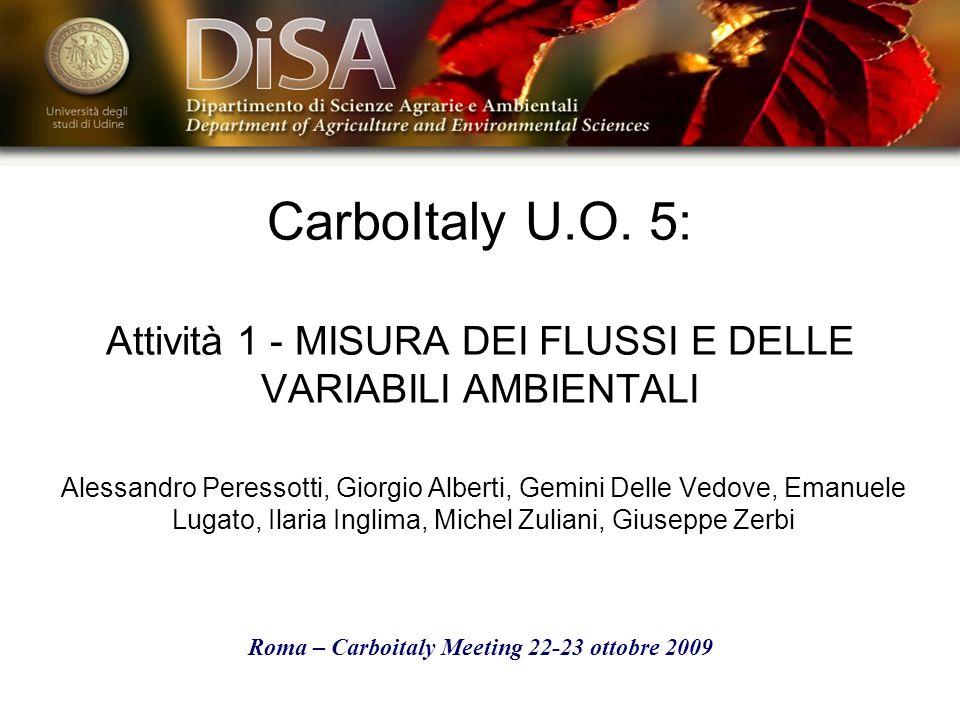 CarboItaly U.O. 5: Attività 1 - MISURA DEI FLUSSI E DELLE VARIABILI AMBIENTALI Alessandro Peressotti, Giorgio Alberti, Gemini Delle Vedove, Emanuele L