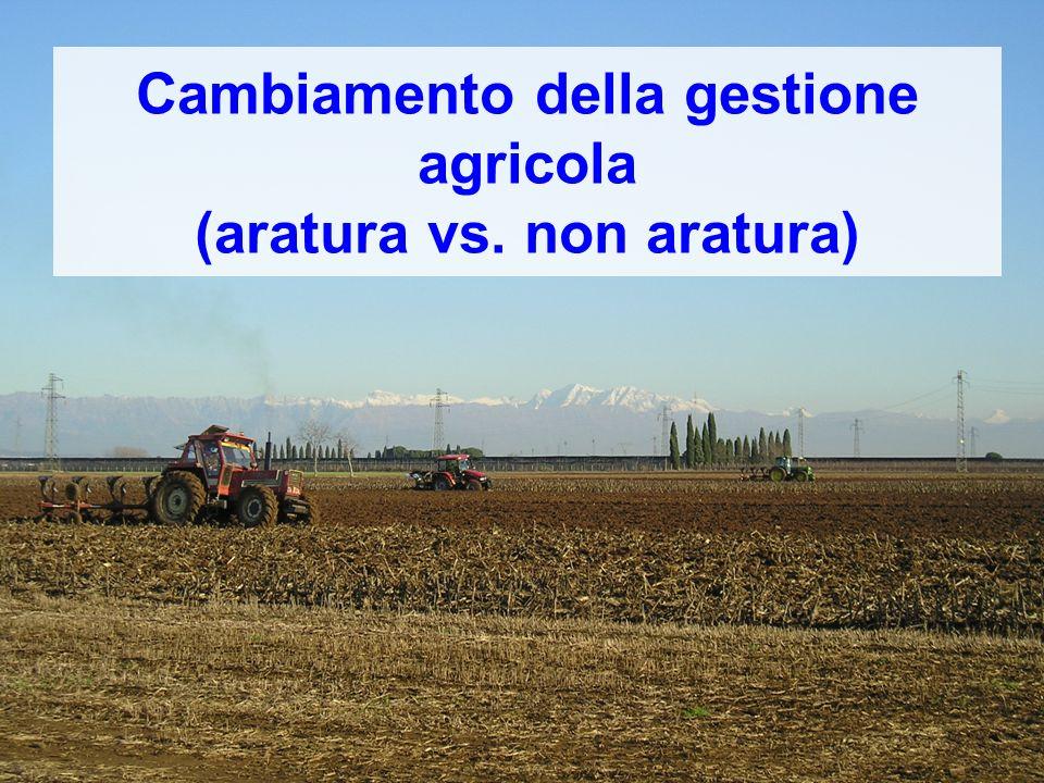 Cambiamento della gestione agricola (aratura vs. non aratura)