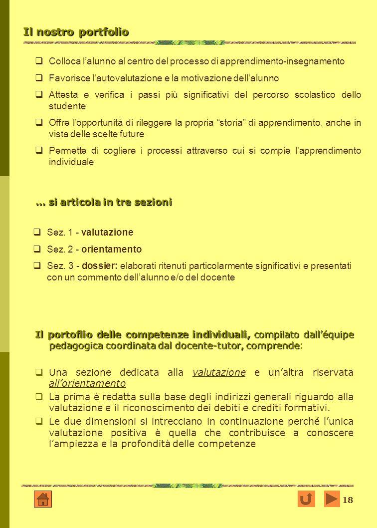 18 Il nostro portfolio Il portoflio delle competenze individuali, compilato dalléquipe pedagogica coordinata dal docente-tutor, comprende Il portoflio