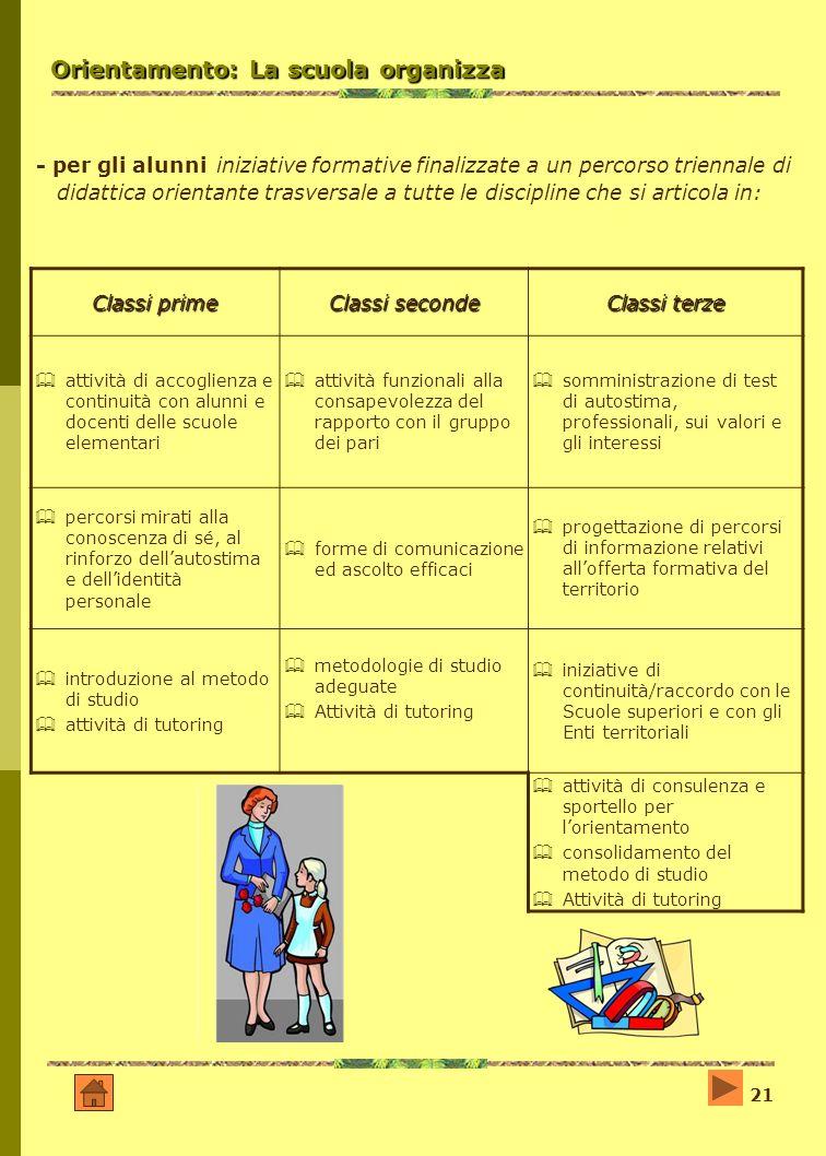 21 Orientamento: La scuola organizza - per gli alunni iniziative formative finalizzate a un percorso triennale di didattica orientante trasversale a t