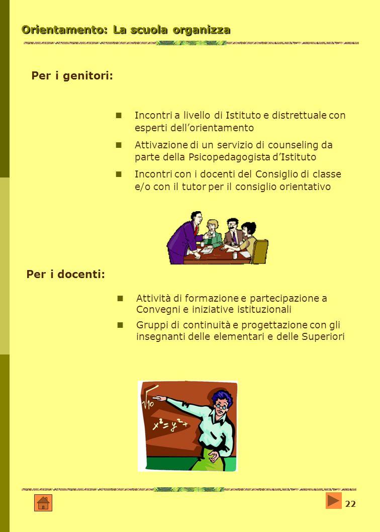 22 Orientamento: La scuola organizza Attività di formazione e partecipazione a Convegni e iniziative istituzionali Gruppi di continuità e progettazion