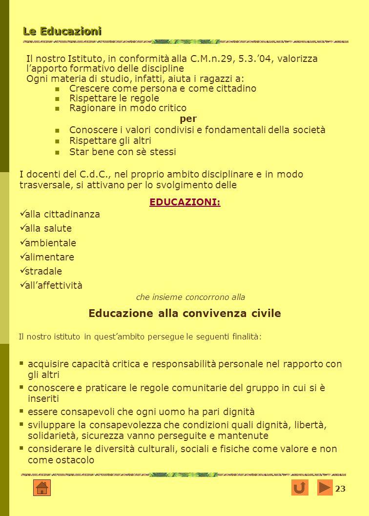 23 Le Educazioni Il nostro Istituto, in conformità alla C.M.n.29, 5.3.04, valorizza lapporto formativo delle discipline Ogni materia di studio, infatt