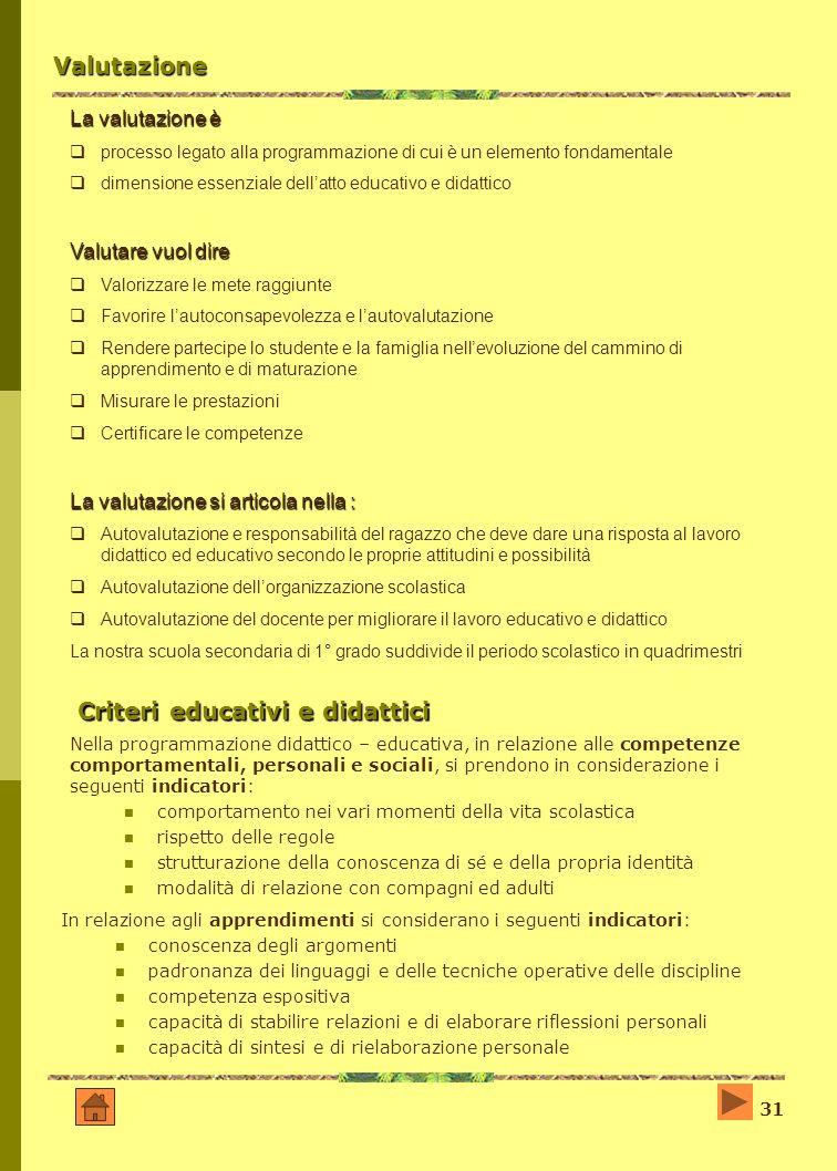 31 Criteri educativi e didattici Nella programmazione didattico – educativa, in relazione alle competenze comportamentali, personali e sociali, si pre