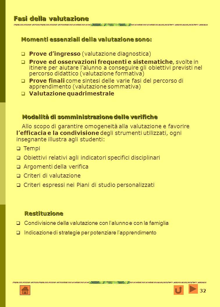 32 Fasi della valutazione Momenti essenziali della valutazione sono: Prove dingresso (valutazione diagnostica) Prove ed osservazioni frequenti e siste