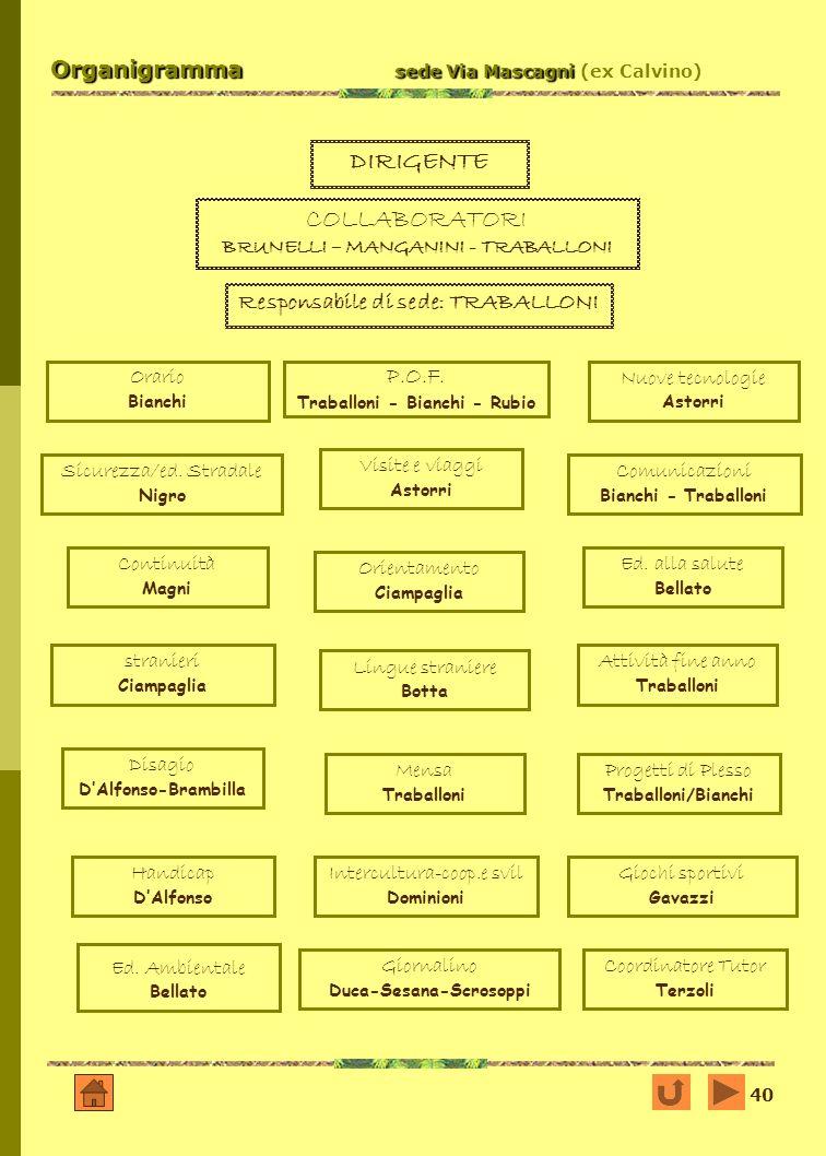 40 Organigramma sede Via Mascagni Organigramma sede Via Mascagni (ex Calvino) DIRIGENTE COLLABORATORI BRUNELLI – MANGANINI - TRABALLONI Responsabile d