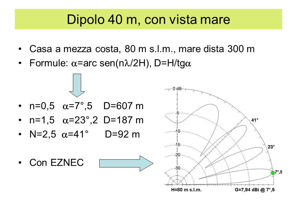 Dipolo 40 m, con vista mare Casa a mezza costa, 80 m s.l.m., mare dista 300 m Formule: =arc sen(n /2H), D=H/tg n=0,5 =7°,5 D=607 m n=1,5 =23°,2 D=187