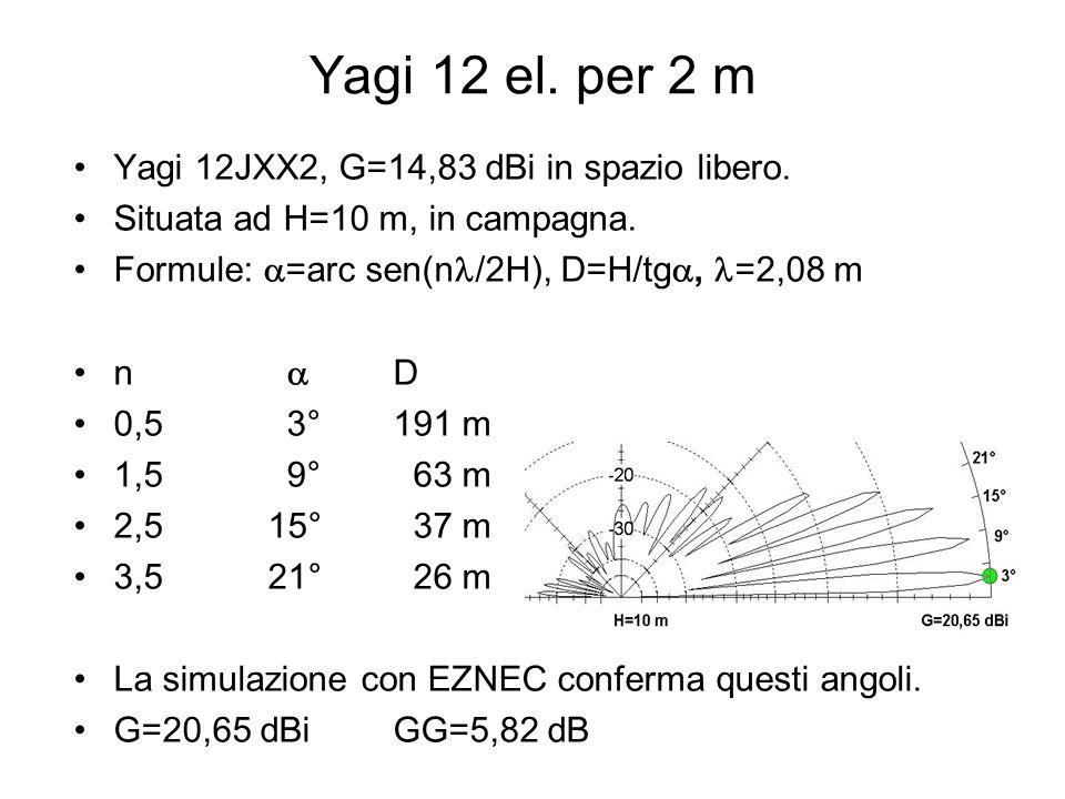 Yagi 12 el. per 2 m Yagi 12JXX2, G=14,83 dBi in spazio libero. Situata ad H=10 m, in campagna. Formule: =arc sen(n /2H), D=H/tg, =2,08 m n D 0,53°191