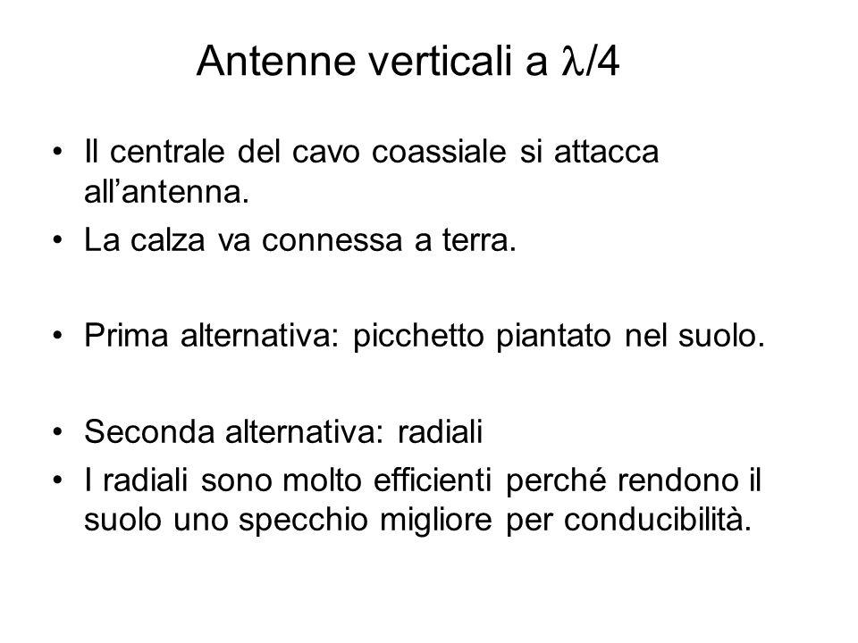 Antenne verticali a /4 Il centrale del cavo coassiale si attacca allantenna. La calza va connessa a terra. Prima alternativa: picchetto piantato nel s
