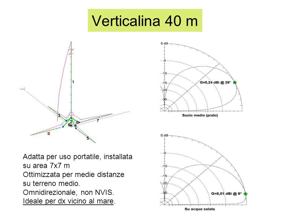 Verticalina 40 m Adatta per uso portatile, installata su area 7x7 m Ottimizzata per medie distanze su terreno medio. Omnidirezionale, non NVIS. Ideale