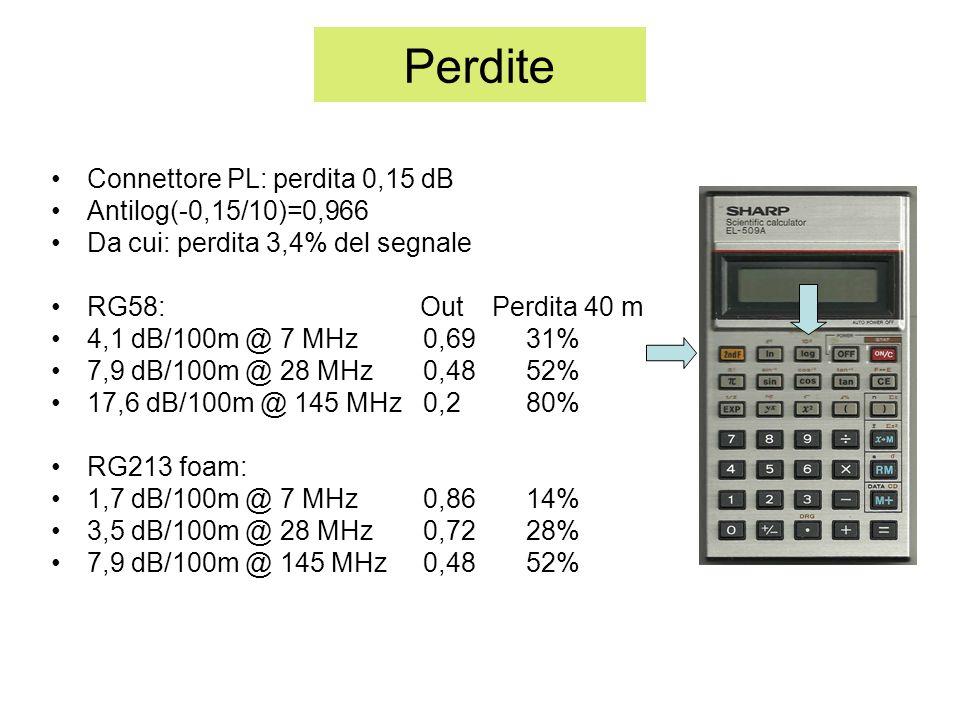Perdite Connettore PL: perdita 0,15 dB Antilog(-0,15/10)=0,966 Da cui: perdita 3,4% del segnale RG58: Out Perdita 40 m 4,1 dB/100m @ 7 MHz 0,69 31% 7,