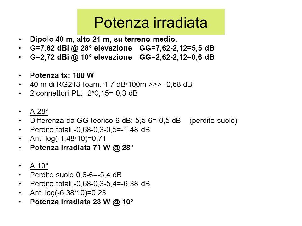 Potenza irradiata Dipolo 40 m, alto 21 m, su terreno medio. G=7,62 dBi @ 28° elevazioneGG=7,62-2,12=5,5 dB G=2,72 dBi @ 10° elevazioneGG=2,62-2,12=0,6