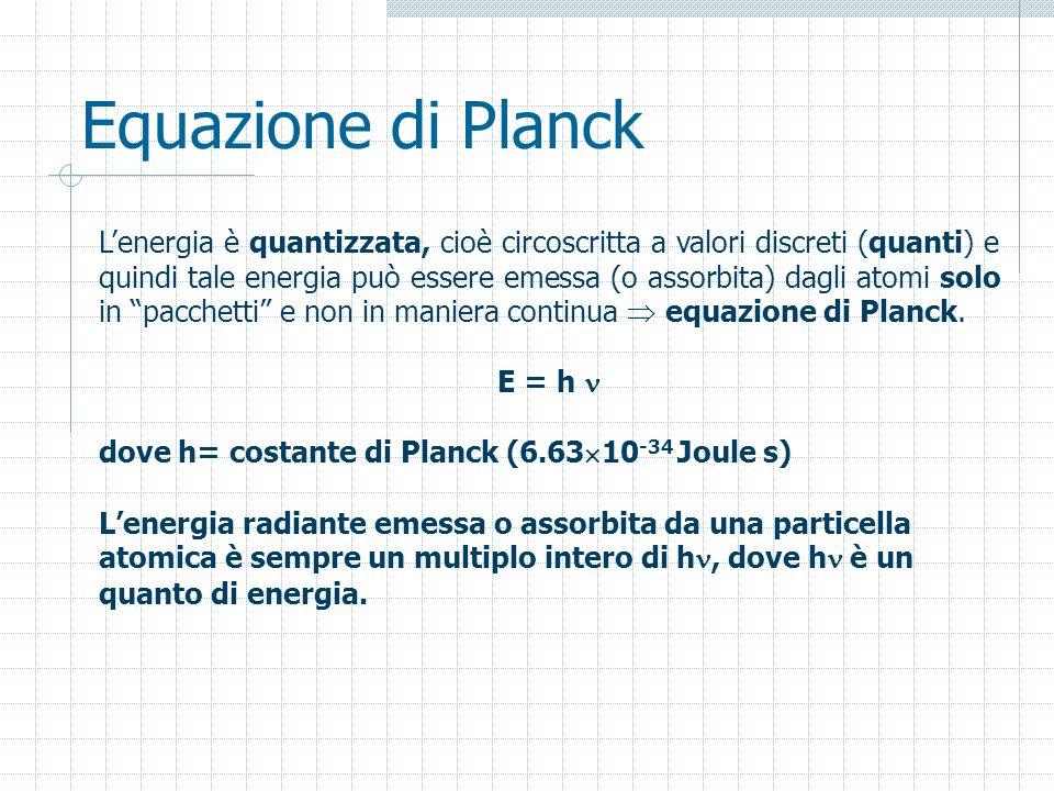 Equazione di Planck Lenergia è quantizzata, cioè circoscritta a valori discreti (quanti) e quindi tale energia può essere emessa (o assorbita) dagli a