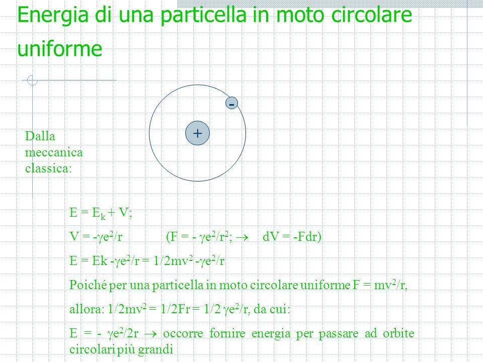 Energia di una particella in moto circolare uniforme E = E k + V; V = - e 2 /r(F = - e 2 /r 2 ; dV = -Fdr) E = Ek - e 2 /r = 1/2mv 2 - e 2 /r Poiché p