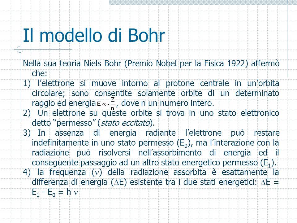 Il modello di Bohr Nella sua teoria Niels Bohr (Premio Nobel per la Fisica 1922) affermò che: 1)lelettrone si muove intorno al protone centrale in uno
