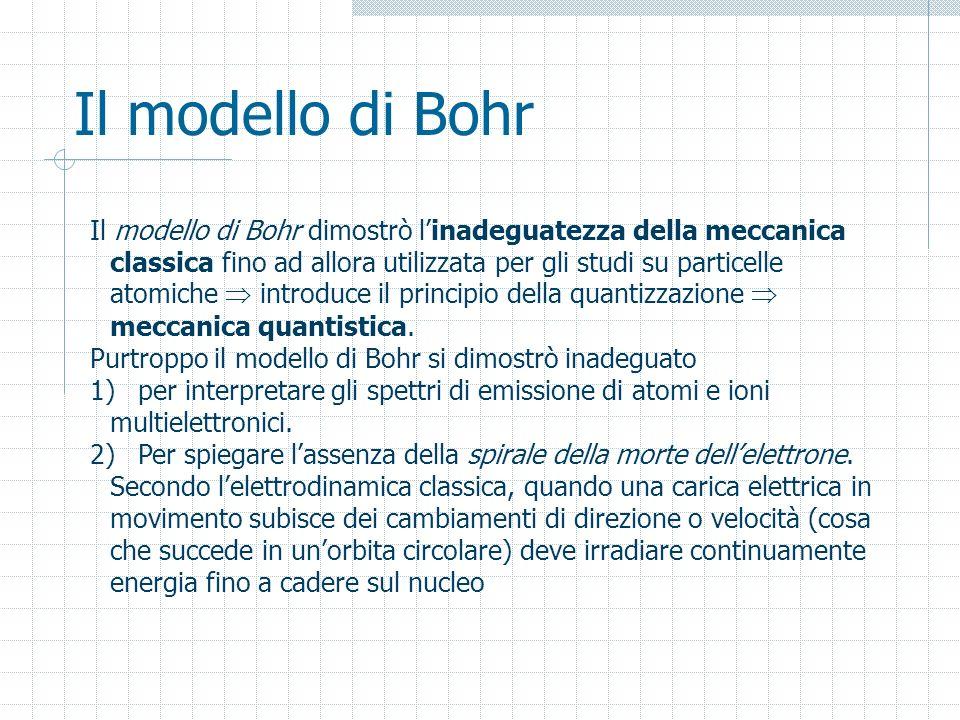 Il modello di Bohr Il modello di Bohr dimostrò linadeguatezza della meccanica classica fino ad allora utilizzata per gli studi su particelle atomiche