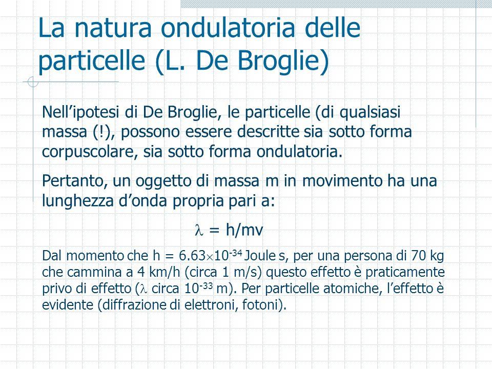 La natura ondulatoria delle particelle (L. De Broglie) Nellipotesi di De Broglie, le particelle (di qualsiasi massa (!), possono essere descritte sia