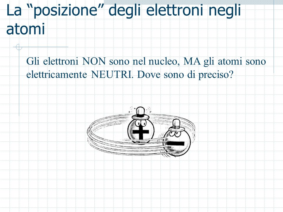 La posizione degli elettroni negli atomi Gli elettroni NON sono nel nucleo, MA gli atomi sono elettricamente NEUTRI. Dove sono di preciso?