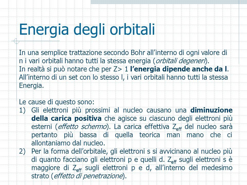 Energia degli orbitali In una semplice trattazione secondo Bohr allinterno di ogni valore di n i vari orbitali hanno tutti la stessa energia (orbitali