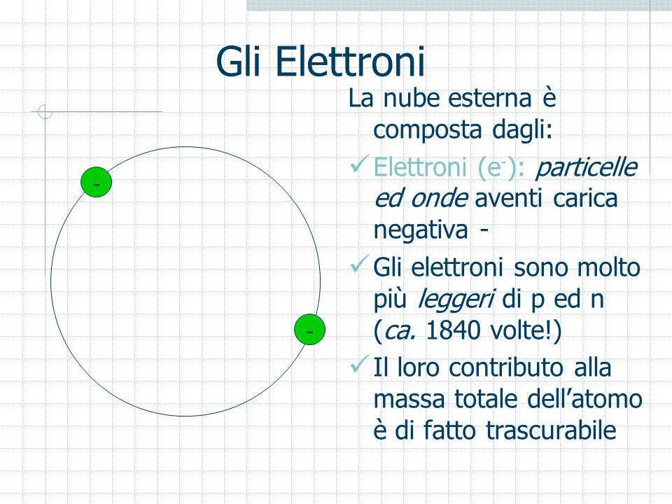 Gli Elettroni La nube esterna è composta dagli: Elettroni (e - ): particelle ed onde aventi carica negativa - Gli elettroni sono molto più leggeri di