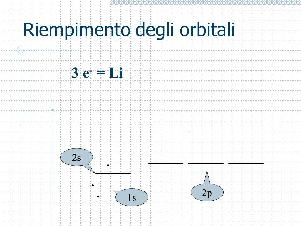 Riempimento degli orbitali 3 e - = Li 1s 2s 2p