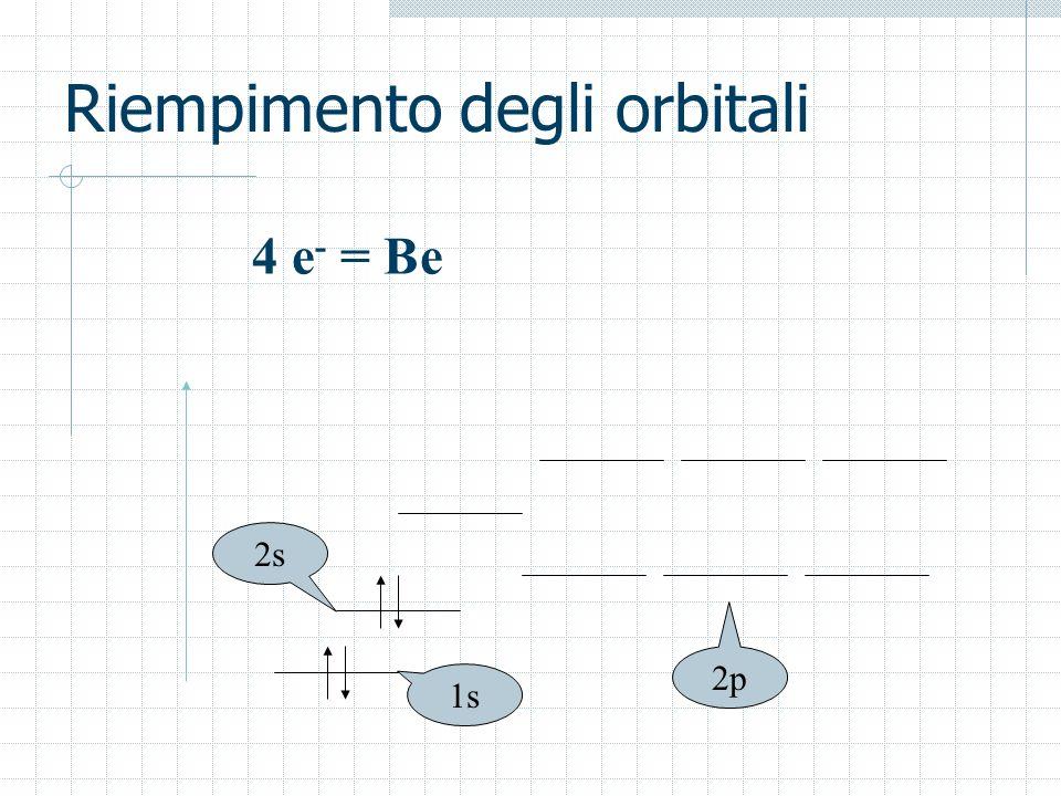 Riempimento degli orbitali 4 e - = Be 1s 2s 2p