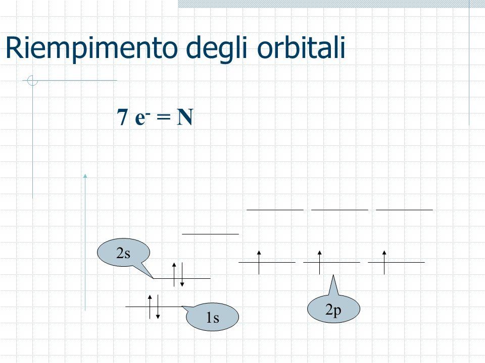 Riempimento degli orbitali 7 e - = N 1s 2s 2p