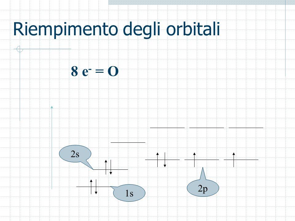 Riempimento degli orbitali 8 e - = O 1s 2s 2p