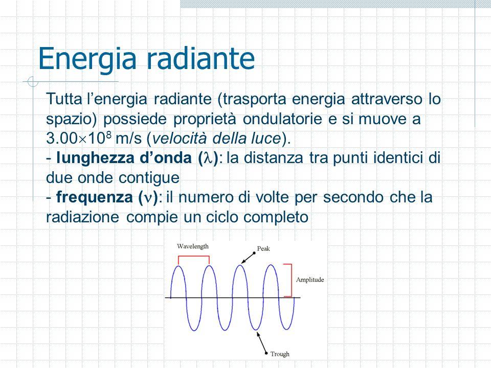 Energia radiante Tutta lenergia radiante (trasporta energia attraverso lo spazio) possiede proprietà ondulatorie e si muove a 3.00 10 8 m/s (velocità