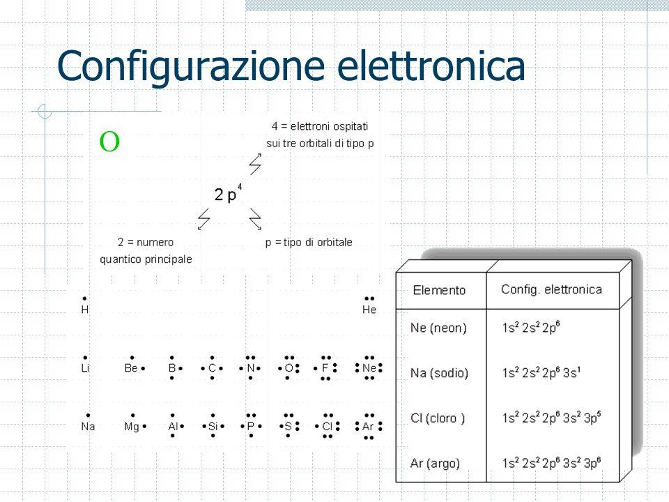 Configurazione elettronica O