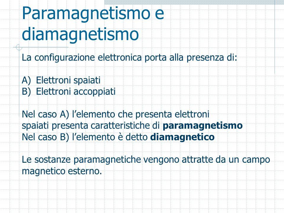 Paramagnetismo e diamagnetismo La configurazione elettronica porta alla presenza di: A)Elettroni spaiati B)Elettroni accoppiati Nel caso A) lelemento
