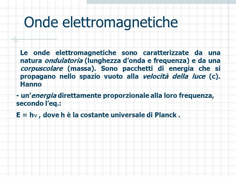 Onde elettromagnetiche Le onde elettromagnetiche sono caratterizzate da una natura ondulatoria (lunghezza donda e frequenza) e da una corpuscolare (ma
